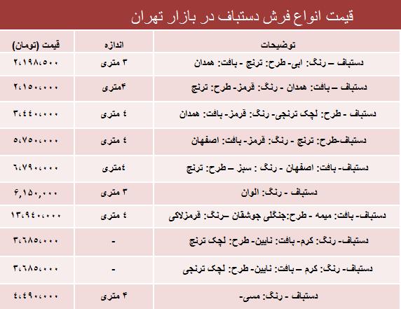 قیمت فرش دستباف در تهران چگونه است؟